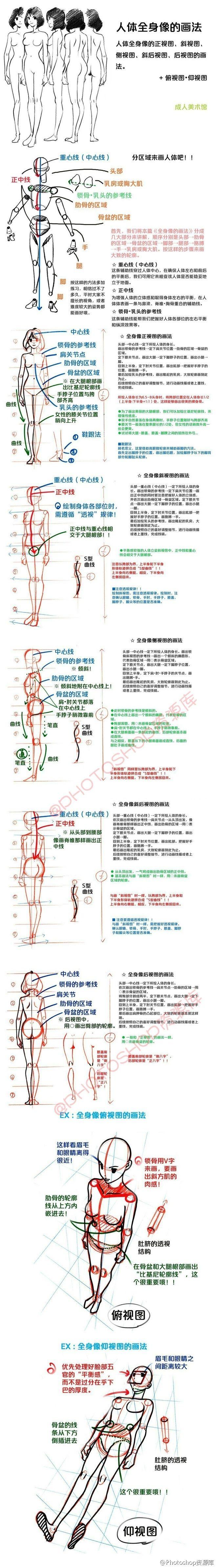 Yes_Man采集到漫画插画教程(397图)_花瓣插画/漫画