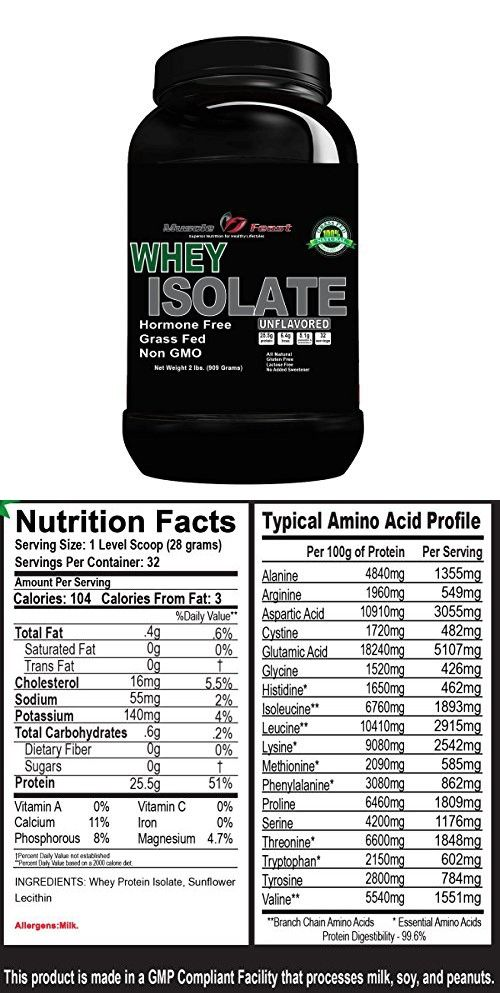 Hormone Free Grass Fed Unflavored Whey Protein Isolate 2lb