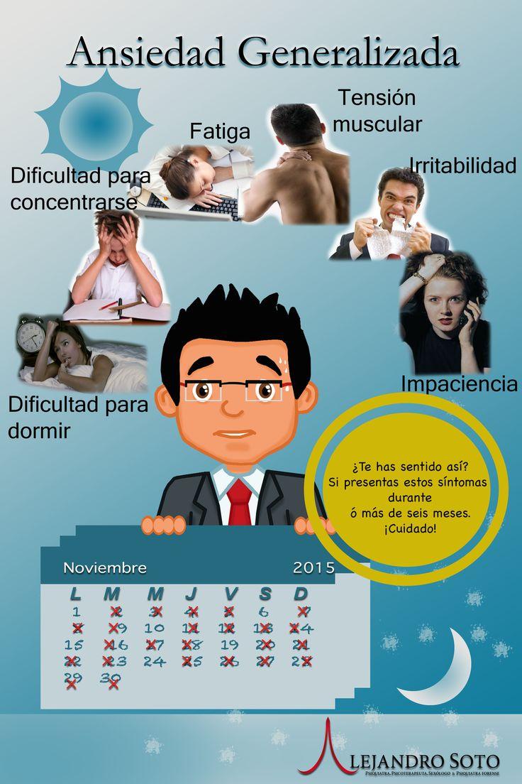 Ansiedad Generalizada (Síntomas)