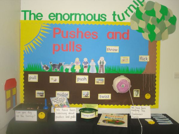 I was given a group task at uni to creat a science display on the topic of pushes and pulls. As I am specialising in early years we had to aim it at the ages of 4-5 years olds. We chose to use the …