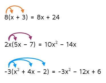 Best 25+ Example of distributive property ideas on