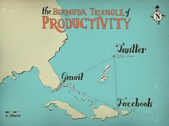 The Bermuda Triangle Of Productivity: Twitter, Laughing, Quotes, Turquoise Blue Shorts, Social Media, Bermudas Triangles, Humor, Things, Socialmedia