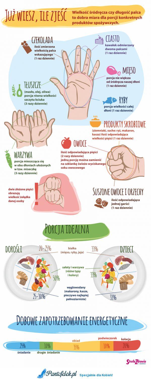Już wiesz ile zjeść - porcja idealna!