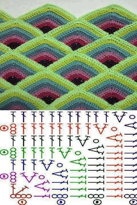 Puntada para manta tejido pinterest manta puntadas - Aplicaciones de crochet para colchas ...