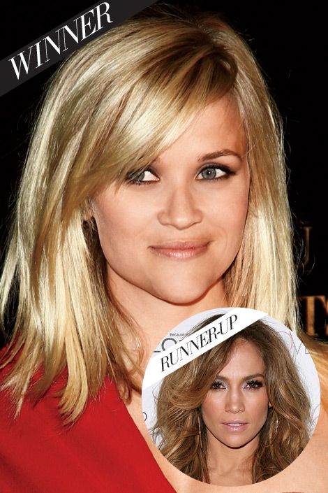"The Long Bang    The sweet, sideswept bangs of newlywed Reese Witherspoon secured our silver medal, following Aniston's bob as the second most-requested style overall (with J.Lo's wispier fringe coming in as a close runner-up). To keep ""choppy"" fringe in top form, stylist Mark Townsend, who first trimmed Witherspoon's bangs in 2007, removes weight using thinning shears on the bottom half-inch of the bangs. To duplicate the style, start the shortest pieces near the eyebrow, with gradual layers...: Haircuts, Hairstyles, Long Bangs, Long Side, Makeup, Hair Cut, Side Bangs, Side Swept Bangs, Hair Style"