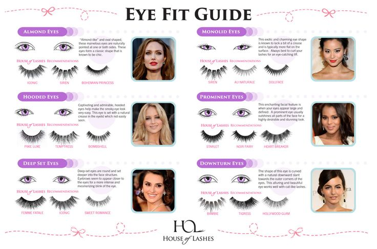 Pinterest:@duquesasheenz How to choose the right eyelash for your eye shape