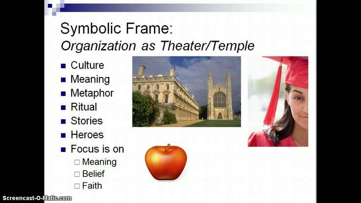 12 best symbolic frame montage images on Pinterest   A frame, Frame ...