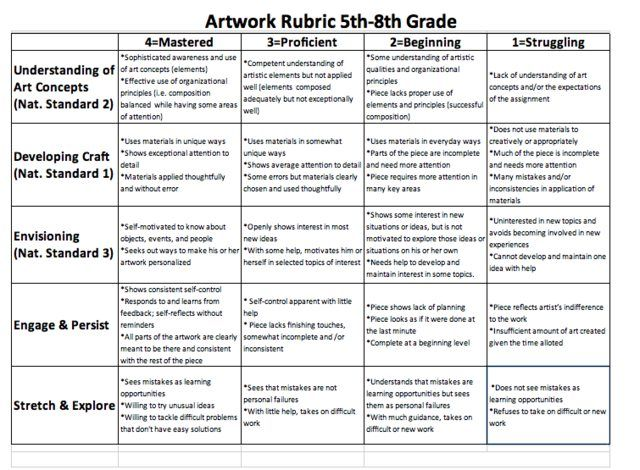 Line Art Rubric Grade : Best images about rubrics and classroom on pinterest