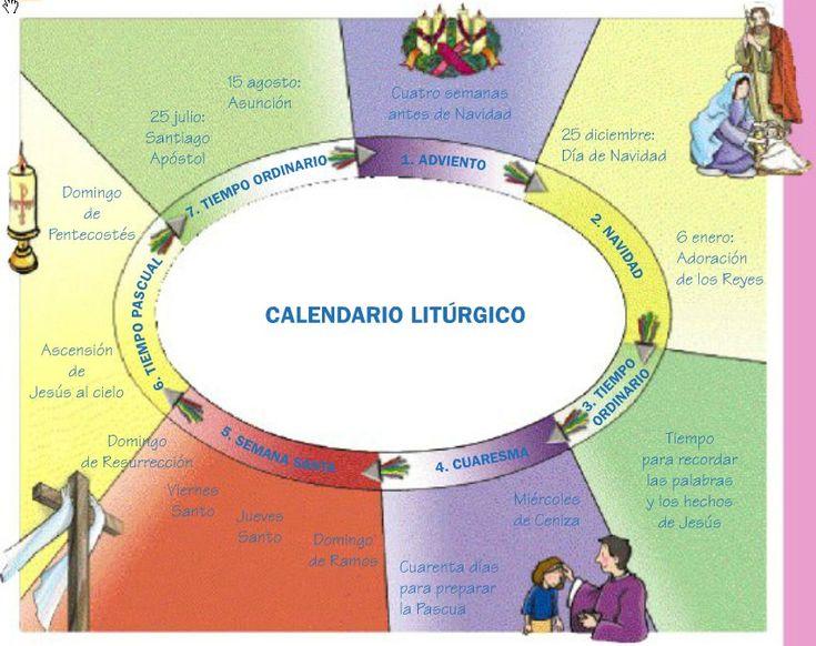 calendario-liturgico.jpg (854×676)