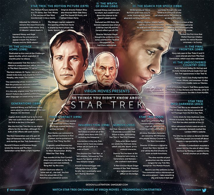 50 Things You Didn't Know About Star Trek Films