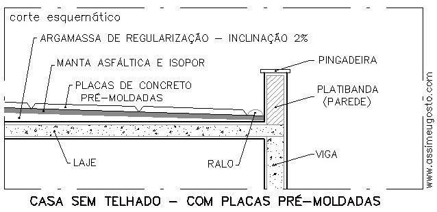 telhado com laje impermeabilizada