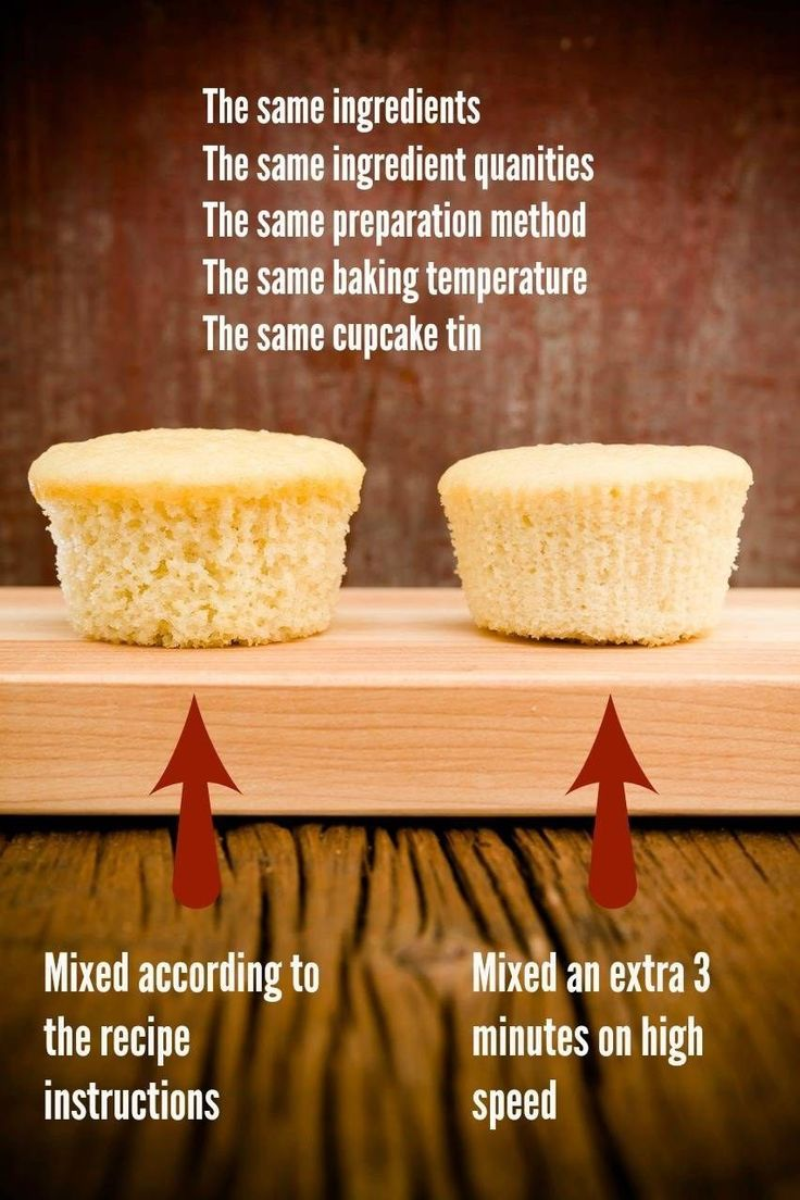 23 Easy Baking Tips That'll Make Your Dessert Dreams Come True