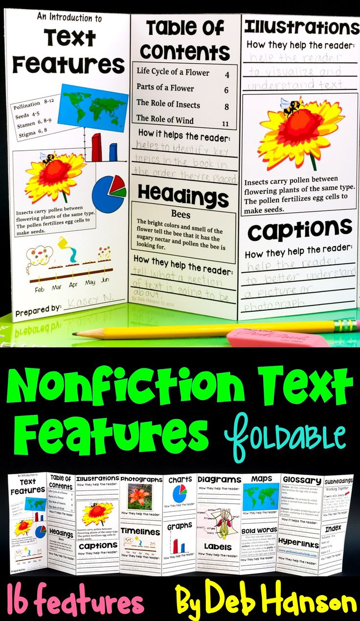 Nonfiction Text Features Foldable- This packet includes two different activities related to identifying and using nonfiction text features. ACTIVITY 1- Introduction to text features  ACTIVITY 2- Scavenger Hunt using any nonfiction book
