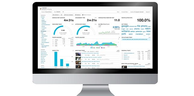 Actionable analytics from Cxense, www.cxense.com
