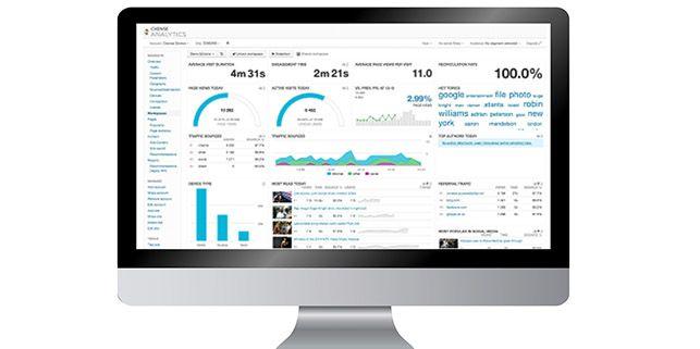Actionable analytics from Cxense, www.cxense.com