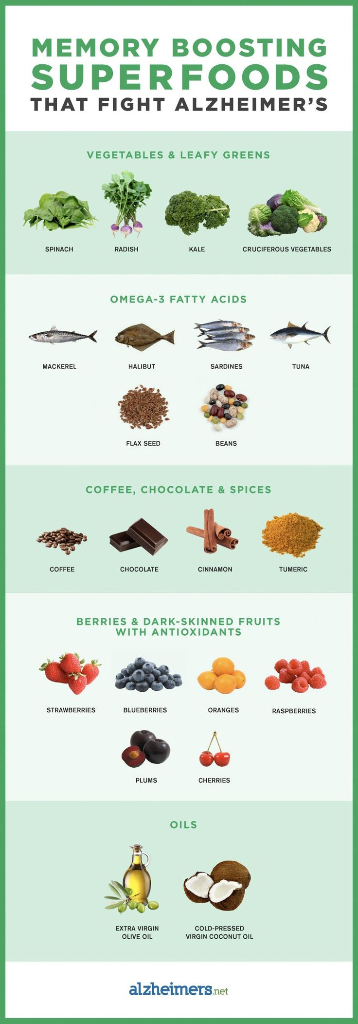 Memory Boosting Superfoods That Fight Alzheimer's #alzheimers #tgen #mindcrowd www.mindcrowd.org