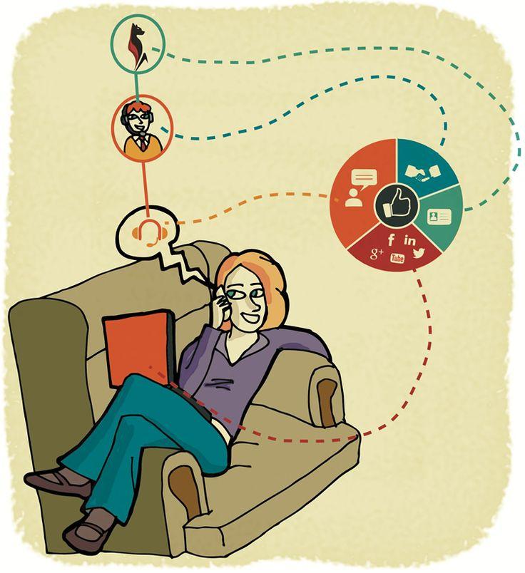 Experiencia del cliente  ¿Qué acciones son claves para la construcción de un análisis efectivo de las percepciones de los clientes según sus experiencias en el Call Center?  Luxortec.com