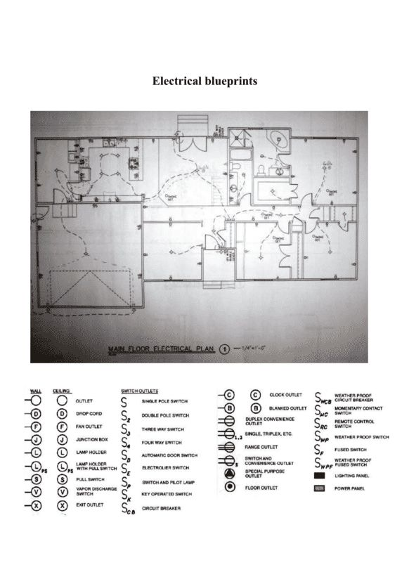 29a6888f3570c4a8ffa49853f8720864 electrical wiring diagram slide rule 25 unique electrical wiring diagram ideas on pinterest home electrical wiring diagrams pdf at virtualis.co