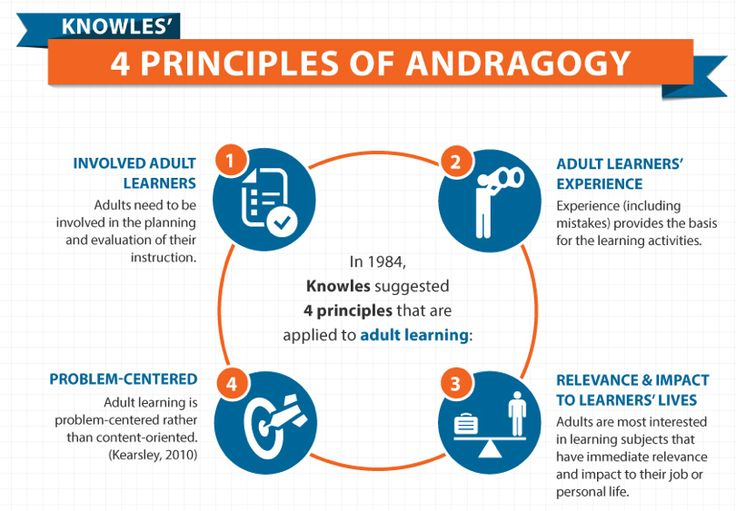 six principles of andragogy 6 principles what to do as an educator internally motivated & self directed graded learning program going from more to less structure, less to more responsibility,.