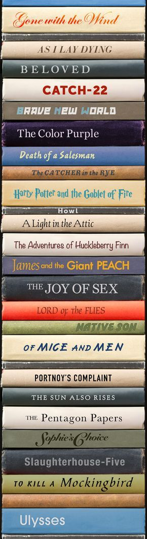 "Banned Books: The Nazis and the Catholic Church were and are not the only ones to ban books. Currently the State Board of Education bans several. Ray Bradbury's ""Farenheit 451"" is a tale of a society banning books. It and the books on this list are all worth reading. The ability to publish them is freedom of speech."