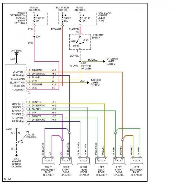 1999 jeep wrangler radio wiring diagram  dodge ram 1500