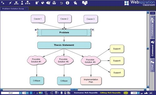 problem solution essay başlıkları List of 101 topics for problem solution essay, essaybasicscom.