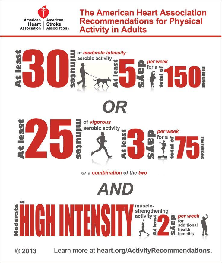site:www.heart.org | American Heart Association Recommendations for Physical Activity ...