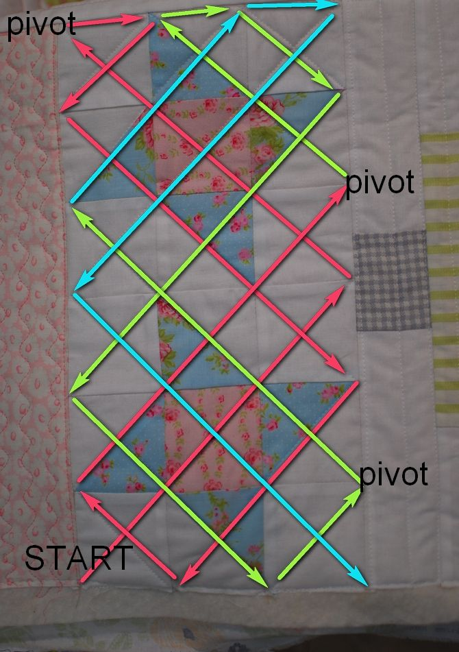 Pat Sloan Quilt Your Own Quilt assignment 3..  Click through to  See all my other tips  #quilting