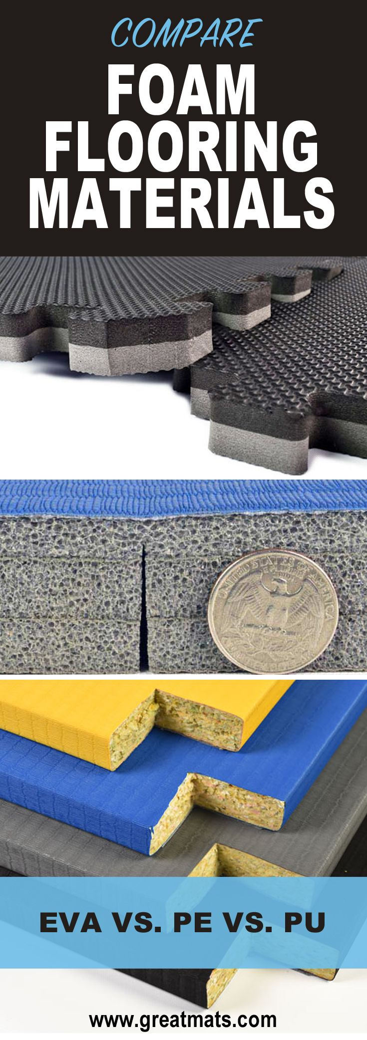 Learn the difference between flooring or mats that use EVA, Polyethylene or Polyurethane foams.