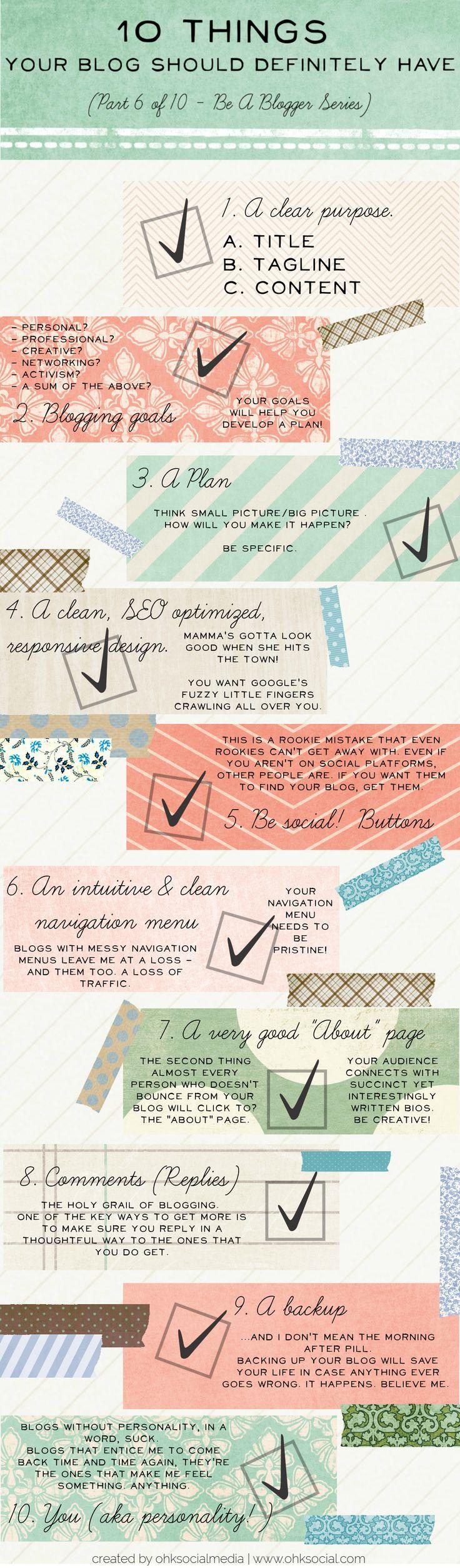 BLOGGING - 10 Blogging Tips.