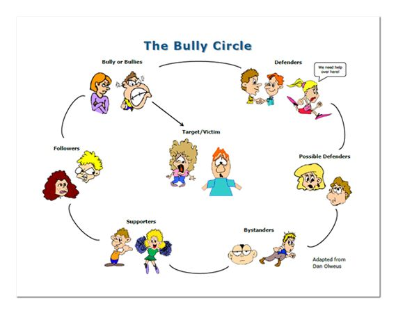 indirect-bullying-cartoon