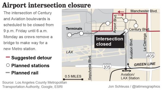 Airport intersection closure