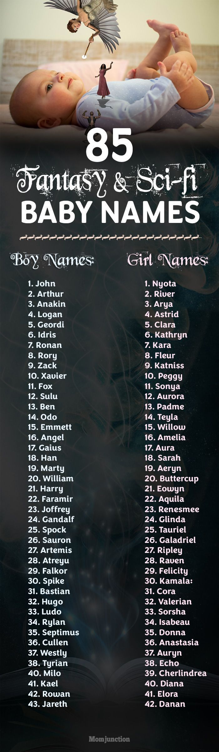 Best 25+ Fantasy names for girls ideas on Pinterest ...