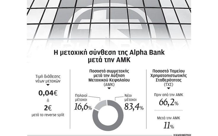 1,16 δισ. ευρώ άντλησε η Εθνική Τράπεζα | Επιχειρήσεις | Η ΚΑΘΗΜΕΡΙΝΗ