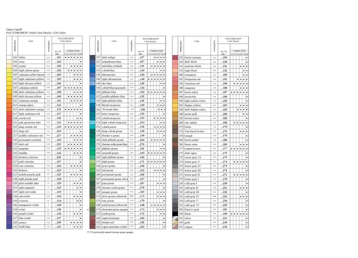 Faber-Castell-POLYCHROMOS Artist Color Pencils-001 Color Chart [complete list of colors and noted which ones are included with what set - ie. 12, 24, 36, 60, 72, and/or 120 pencil sets]... click pic to save large chart  or visit site for pdf format http://www.fabercastell.com/service/color-charts
