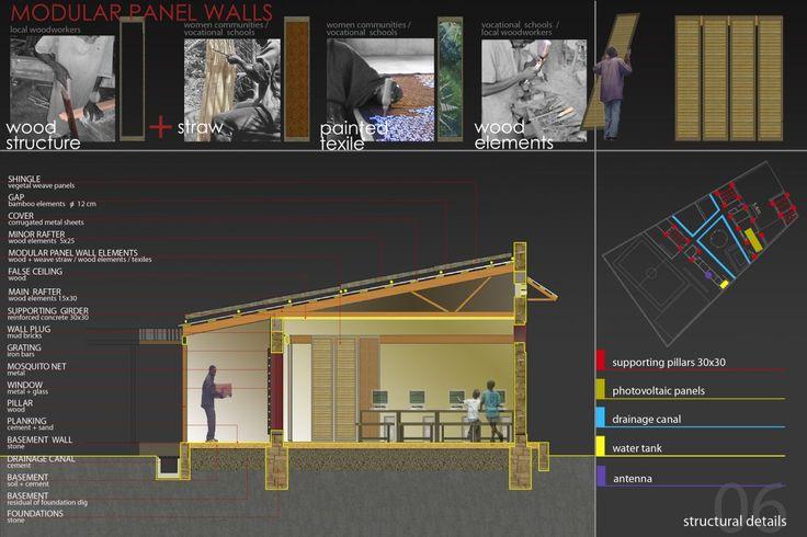 Architectural design for a cultural centre in the slum of Mukuru Kwa Njenga, Nairobi.