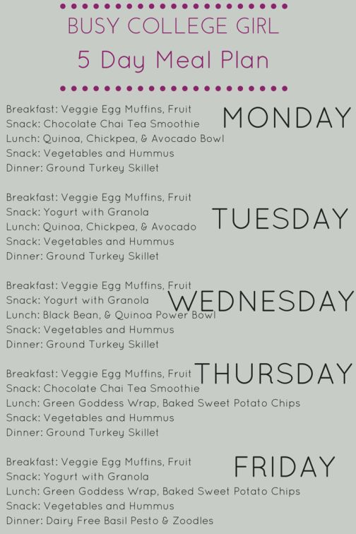 25 Best Ideas About College Meal Planning On Pinterest