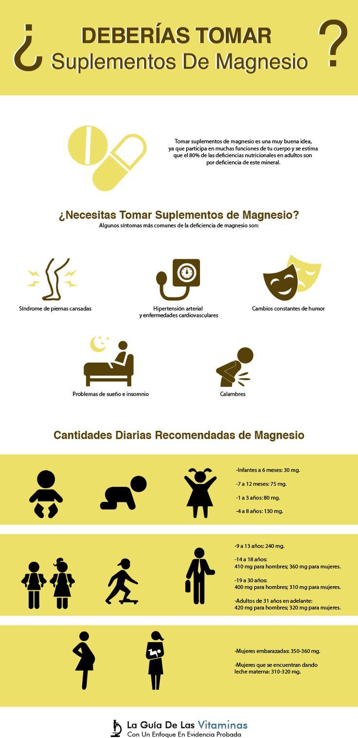 Es una buena idea tomar suplementos de magnesio; este participa en muchas funciones de tu cuerpo, además la deficiencia de magnesio es muy común en adultos.
