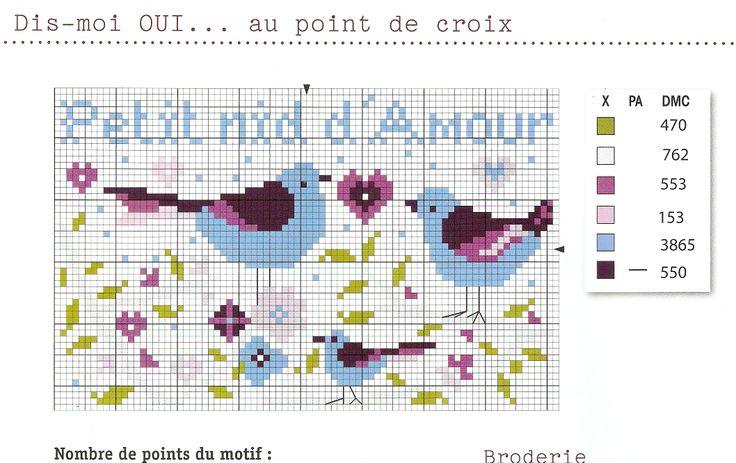 Isabelle Vautier - Petit nid dAmour