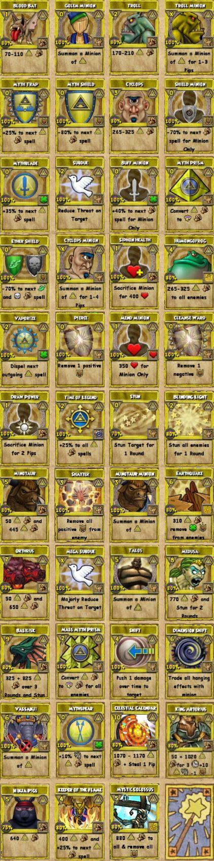 all myth wizard spells wizard 101 pinterest wizards