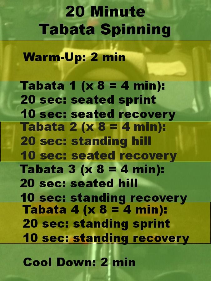 Trying Tabata Spinning And Pound Fitness At FitSocial