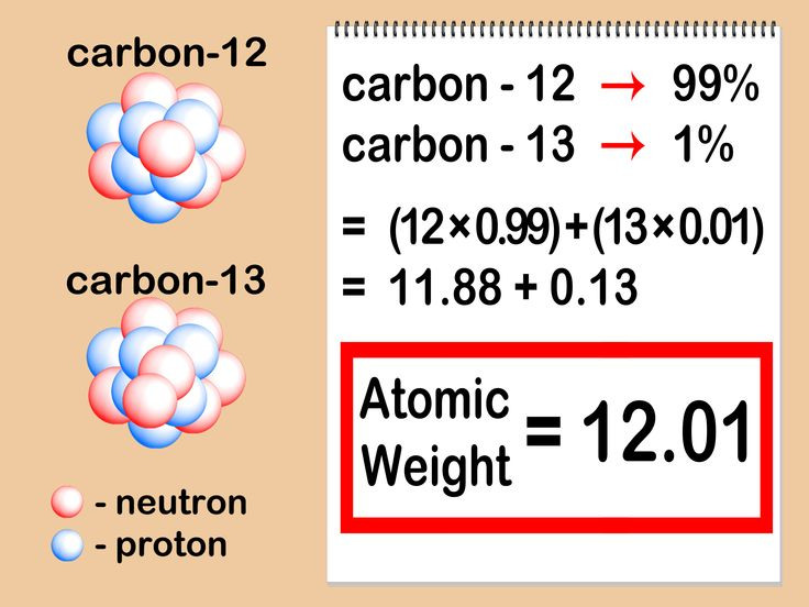 La masa atómica es la suma de todos los protones, neutrones y electrones que componen un átomo o una molécula.http://study.com/academy/lesson/what-is-atomic-mass-definition-examples-quiz.html La masa de un electrón es tan pequeña, que se co...