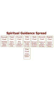 Tarot Spreads - The Spiritual Guidance Tarot Card Spread | Tarot Reading Psychic