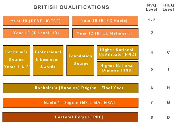 analysis of the british educational system The analyses reveal a positive relationship between educational quality and   the education system in modern society is supposed to fulfill two largely   canada, chile, the czech republic, denmark, finland, great britain.