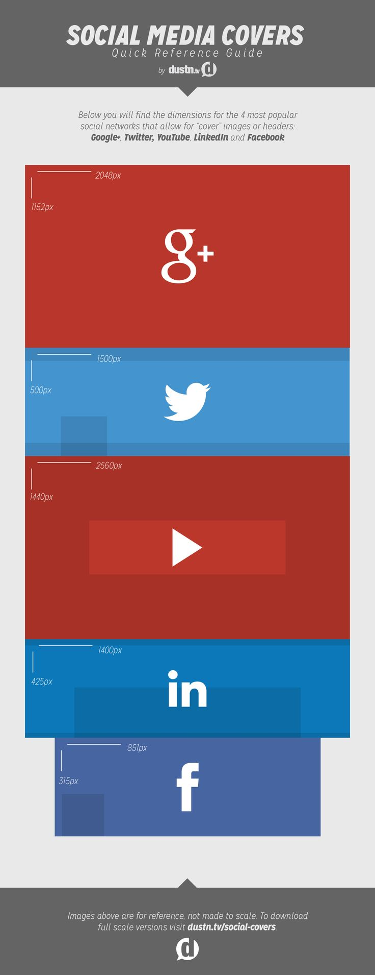 Social Media Cover Photo Dimensions - dustn.tv #socialmedia