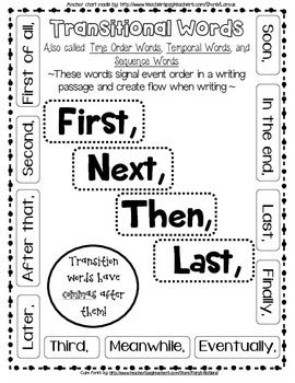 "This anchor chart is a great one to give to students to use as a reference while they are learning about transitional words in their writing.   This is NOT an in depth list of transitional words. This is for your basic first or second grader.   My students that are having trouble using transitional words just focus on the large words in the middle (these are the only ones I want to see on their papers right now.) My students who have the ""hang of"" transitional words are allowed to explore…"