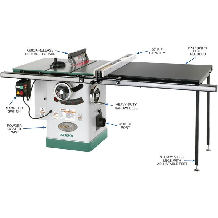 """10"""" 3HP 220V Cabinet Table Saw with Long Rails & Riving Knife 