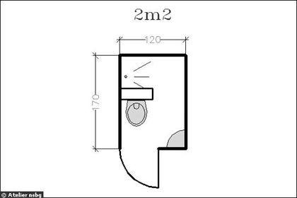 Surface de 2 m² : le plan d'une petite salle de bains avec douche et WC