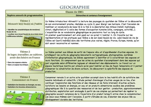 GEOGRAPHIE nvx programmes cycle 3