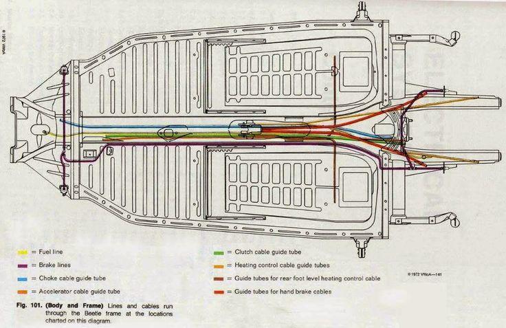 Por onde passam os cabos e linha de combustível e freios do fusca!